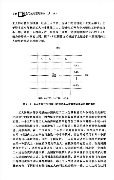 清华社会学讲义:社会与政治运动讲义