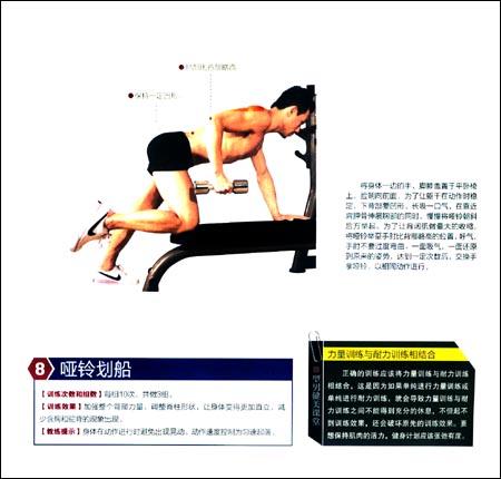 """男人""""王""""字腹肌速炼手册(附光盘1张):亚马逊:图书"""