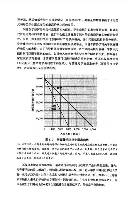 经济学的思维方式_经济学的思维方式
