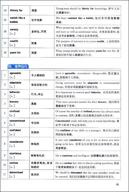 2013考研英语写作高分突破:热点话题100篇