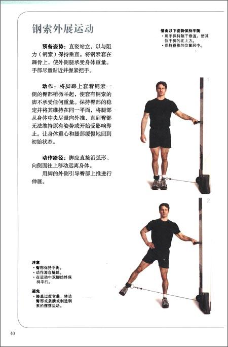 三维图解:肌肉拉伸书