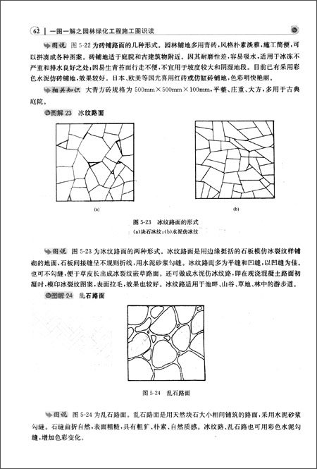 一图一解之园林绿化图纸施工图制造/广通工程上古ol卷轴识读文化图片