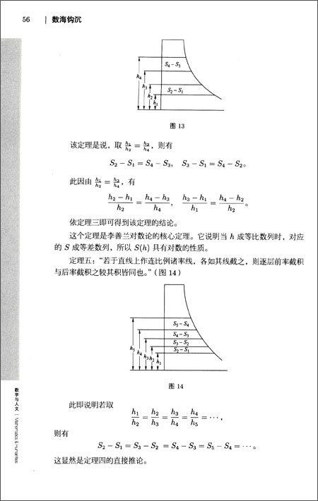数学与人文:回望数学