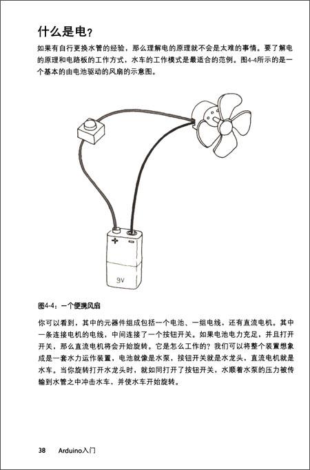 硬件开源电子设计平台:爱上Arduino