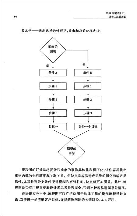 思睿律师文丛•思维的笔迹:法律人成长之道