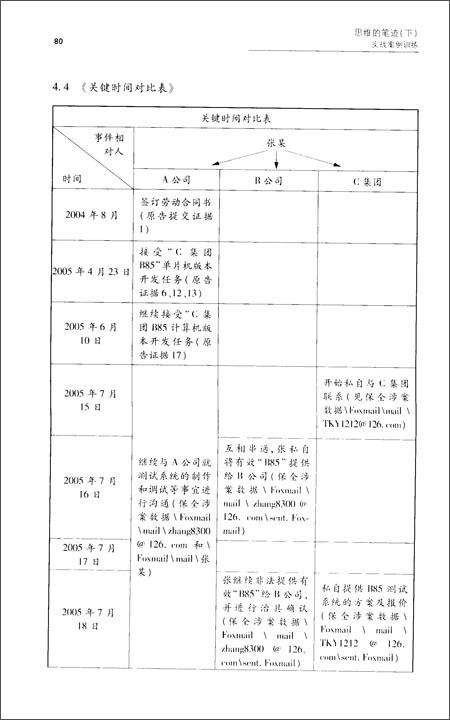 高睿律师文丛•思维的笔迹:实战案例训练