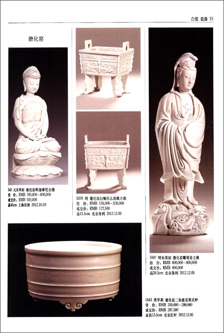 2013古董拍卖年鉴:瓷器