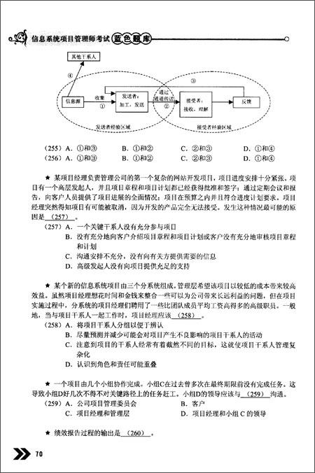 全国计算机技术与软件专业技术资格考试用书:信息系统项目管理师考试蓝色题库