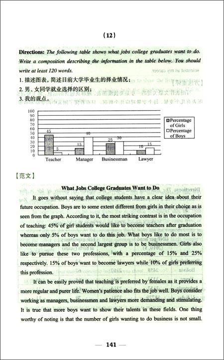 新东方•大学英语四六级写作特训