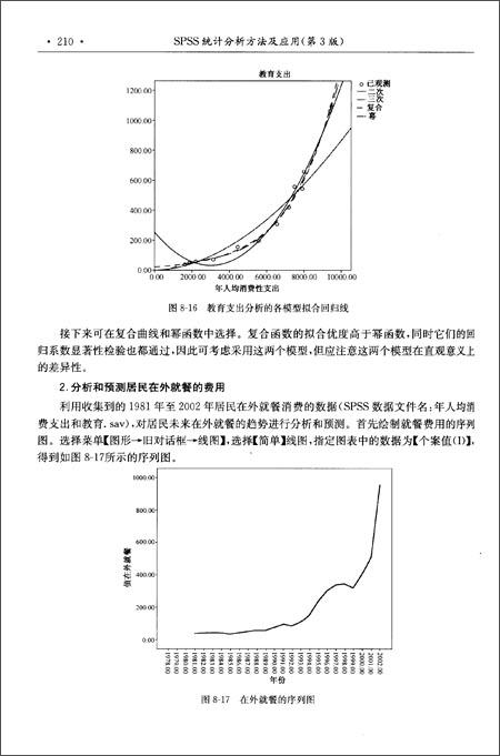统计分析教材:SPSS统计分析方法及应用