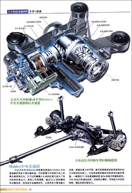 汽車構造 透視 圖典:車身與底盤:亞馬遜:圖書-汽車結構透視圖高清圖片
