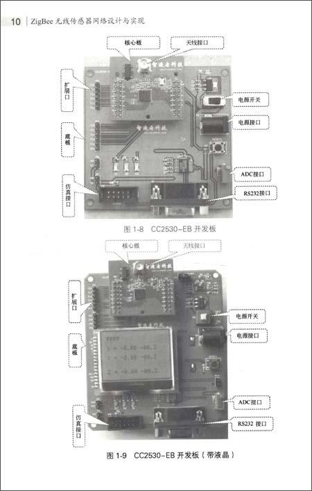 ZigBee无线传感器网络设计与实现