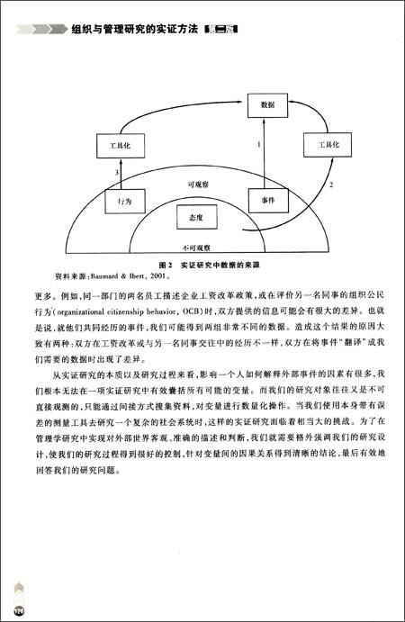 组织与管理研究的实证方法