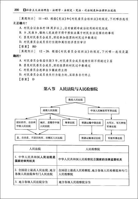 司法考试名师讲义:社会主义法治理念、法理学、法制史、宪法、司法制度和法律职业道德