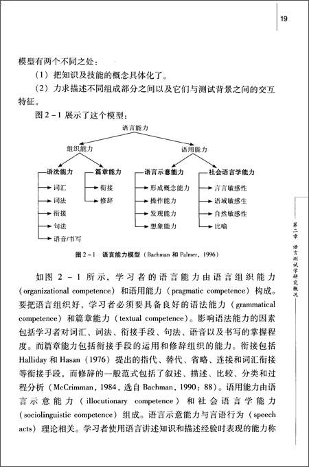 中<a href=http://www.whlidayuan.com/yingyupeixunjigou/405.html target=_blank class=infotextkey>小学英语</a>过教师语言测试培训课程内容体系的
