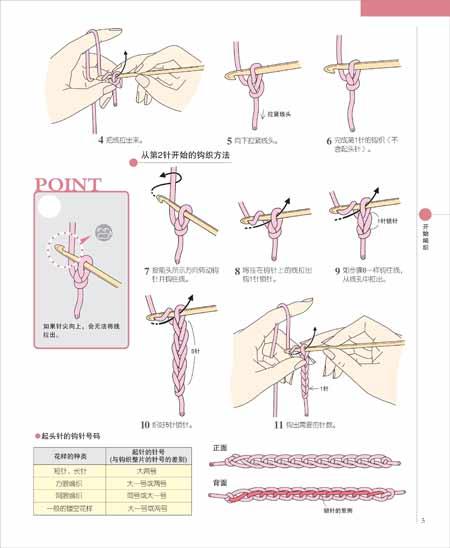 宝库编织系列:全图解钩针编织入门
