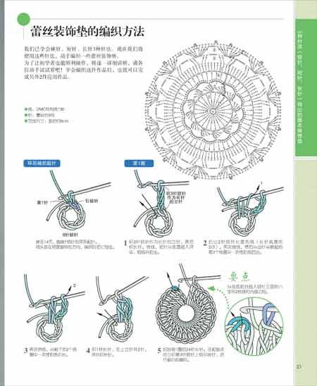 宝库编织系列:全图解蕾丝钩织入门