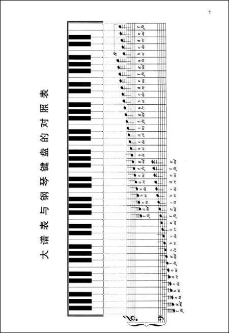 拜厄钢琴基础教程(教学版)/方百里-图书-亚马逊图片