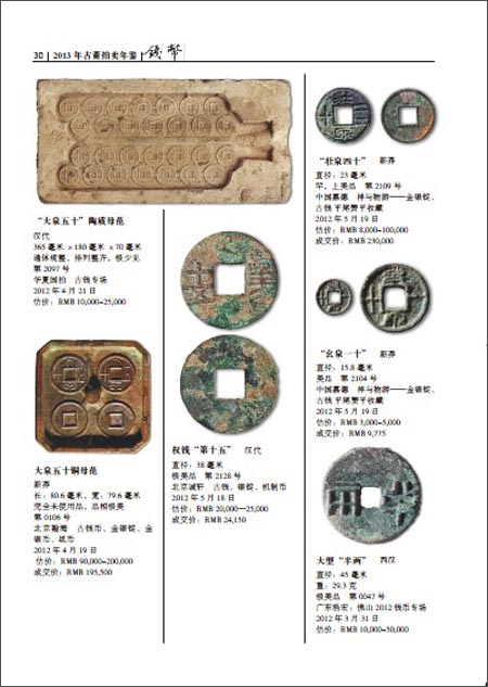 2013古董拍卖年鉴:钱币卷