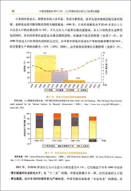 人口老龄化_2011人口政策