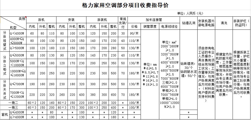 格力空调配件收费服务标准-亚马逊中国