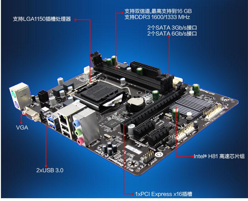 我的电脑主板是技嘉h81,cpu i5,金士顿4g内存,500g硬盘,显卡是影驰gt