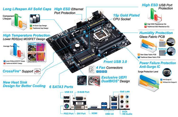 gigabyte 技嘉 ga-z87-hd3 主板 intel z87 lga1150图片