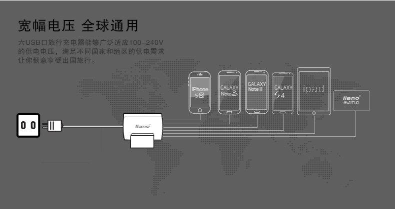 llano 绿巨能 苹果三星小米手机智能多口usb充电器5v2a充电头平板电脑