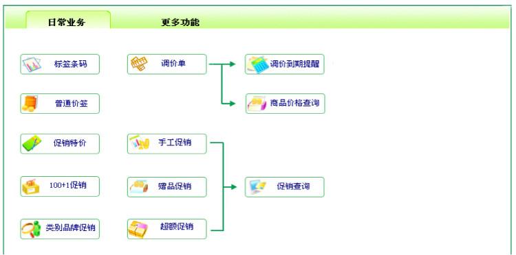 aibao 爱宝 服装管理系统标准版光碟