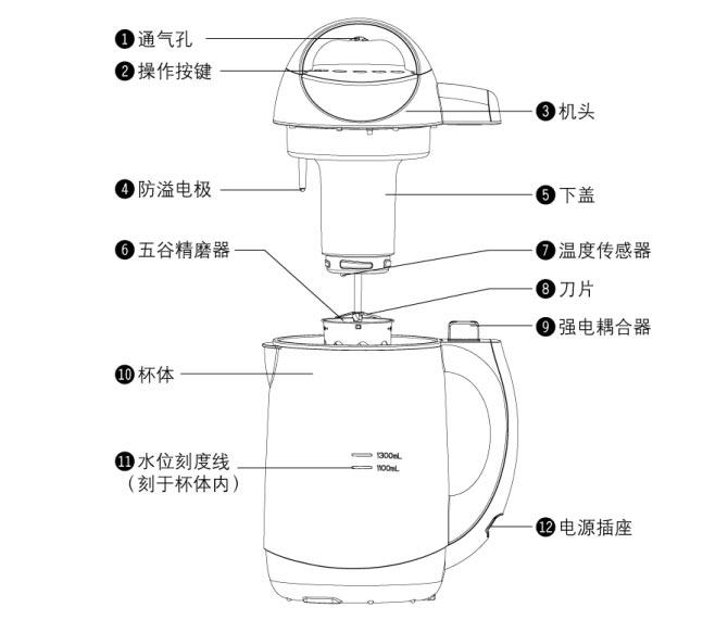 joyoung九阳豆浆机dj13b-c298sg-厨具-亚马逊中国