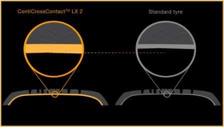 continental 德国马牌 轮胎 顶级品牌 275/45r20 110v
