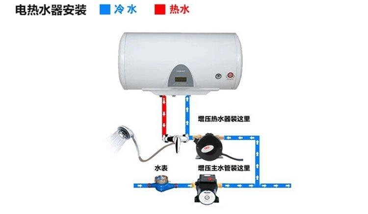 120w家用自动静音热水器增压泵