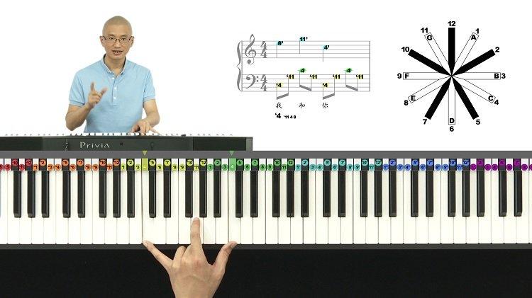 钢琴视唱谱子练习