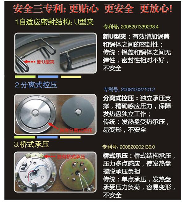 品牌:格兰仕 型号/规格:压力锅ya401a双胆