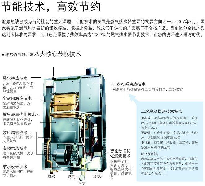 海尔燃气热水器jsq16-tfsrb