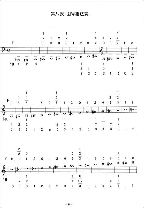 圆号四重奏乐谱
