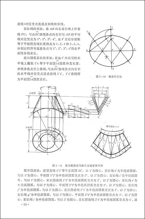 从图中的尺寸和标题栏明细表中,还可以看出球阀有多大,以及零件使用的