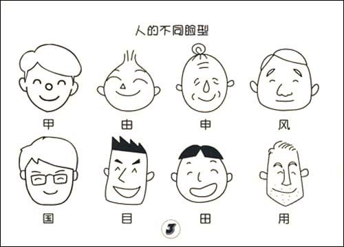 《儿童简笔画创意大全:人物》 赵春香【摘要 书评 】