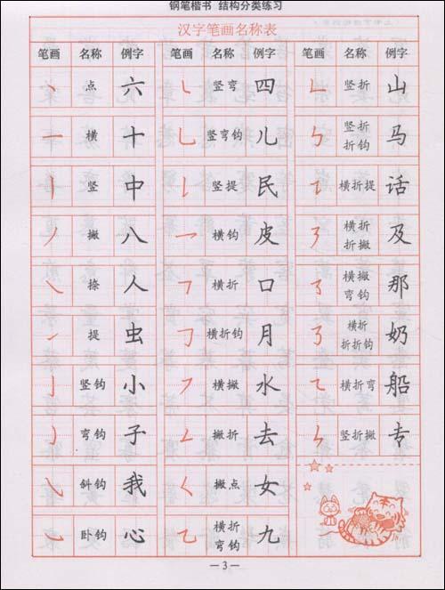 司马彦字帖钢笔楷书 结构分类练习
