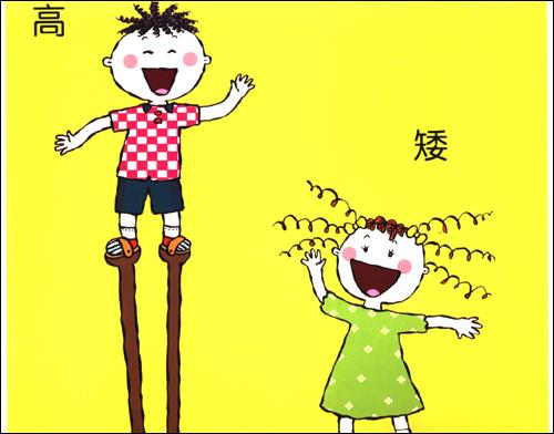 卡通妈妈五视图