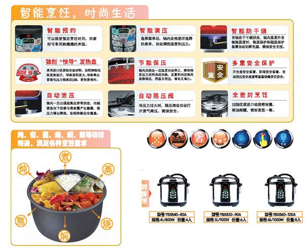 双喜妙厨智能电压力锅ybxb50-90a