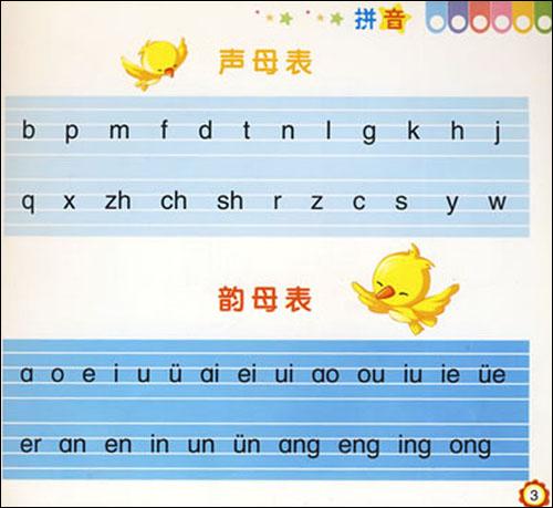 声母韵母表的字母是什么