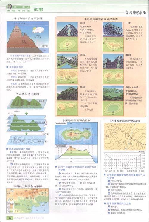 高中地理学习与考试实用地图册