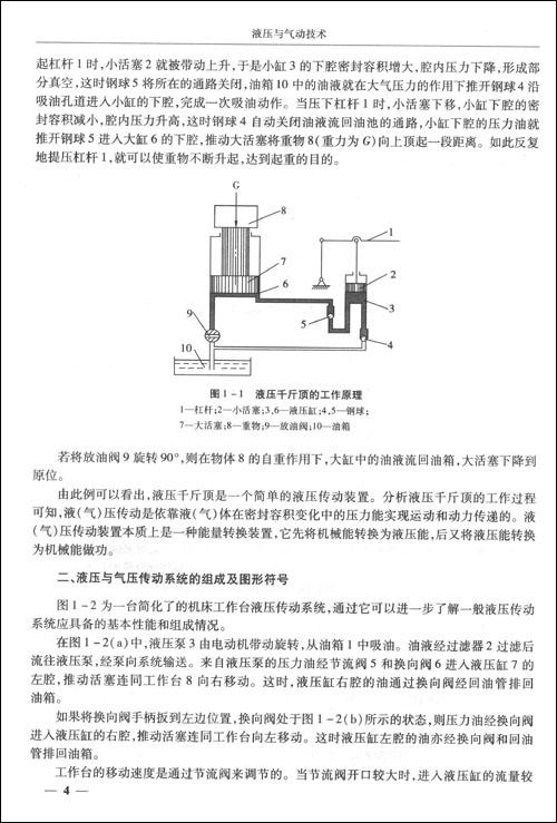 油液经过滤器2过滤后流往液压泵,经泵向系统输送.图片
