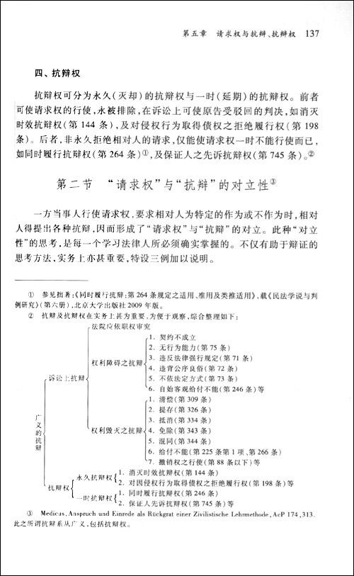 民法思维:请求权基础理论体系