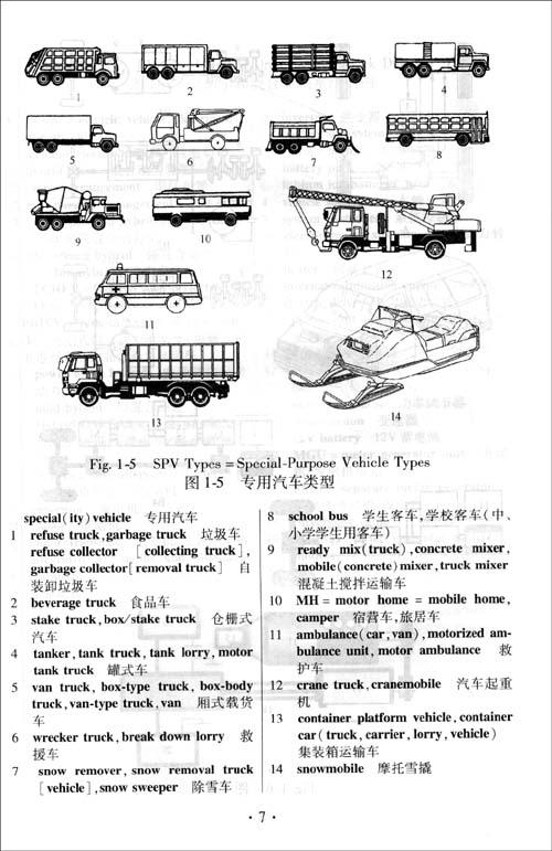 图解英汉汽车技术词典