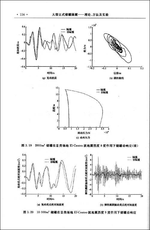《大型立式储罐隔震:理论,方法及实验(大型立式储罐)图片