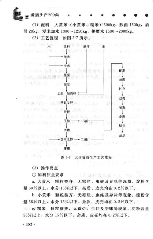 斜面菌种活化步骤