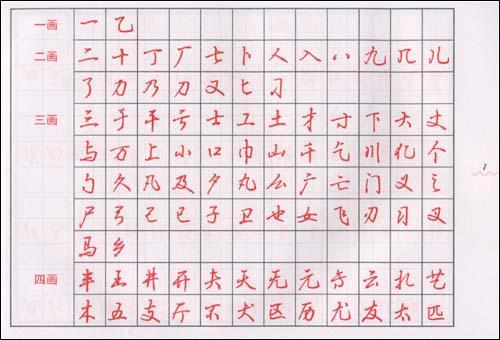 常用字钢笔字帖.行草篇/袁强-图书-亚马逊