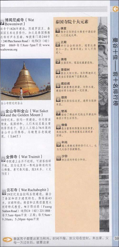TOP10•曼谷